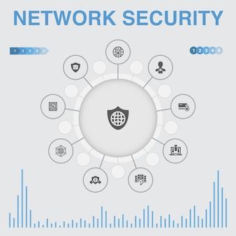 Netwerkbeveiliging infographic met pictogrammen. bevat pictogrammen zoals privénetwerk, online privacy, back-upsysteem, gegevensbescherming