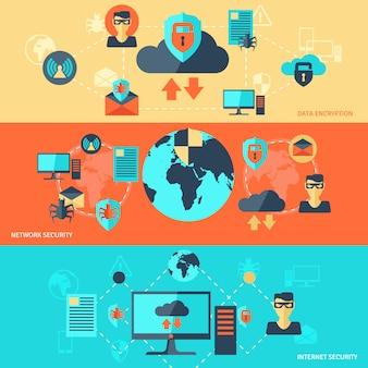 Netwerkbeveiligingsbanner