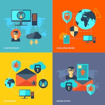 Netwerkbeveiligingsconcept