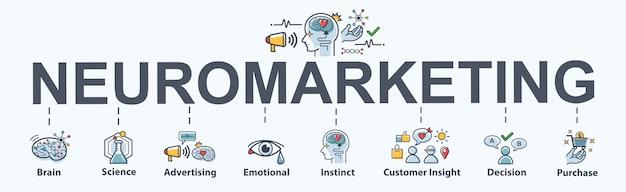 Neuromarketing-bannerweb voor zakelijke en sociale mediamarketing.