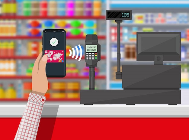 Nfc betaling in supermarkt