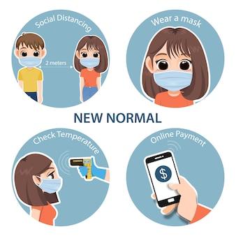 Nieuw normaal lifestyle-concept. na het coronavirus of covid-19 dat de manier van leven veroorzaakt. sociale distantiëring, draag een masker, controleer de temperatuur en online betaling infographic sjabloonvector