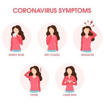 Nieuwe coronavirus covid-19 medische infectie. virus infographic symptomen covid19 molecuul op rood. gevaarlijk aziatisch ncov coronavirus pandemisch risicoontwerp als achtergrond.