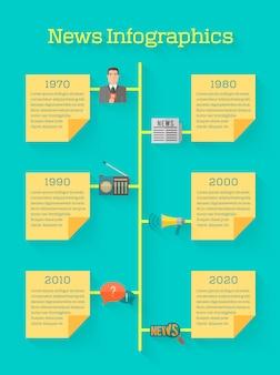 Nieuwsjournalistiek die tijdlijn infographic met de gele nota van de document stok uitzendt
