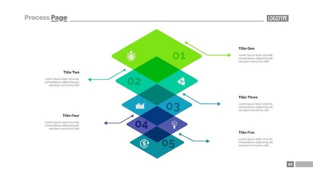 Niveau diagram met vijf elementen