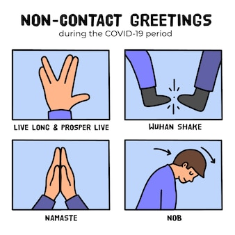 Non-contact begroeting concept