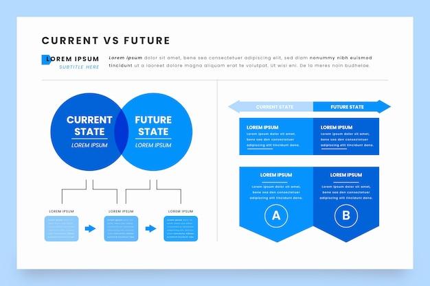 Nu versus toekomstige infographics in plat ontwerp