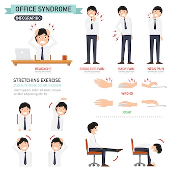 Office-syndroom infographic