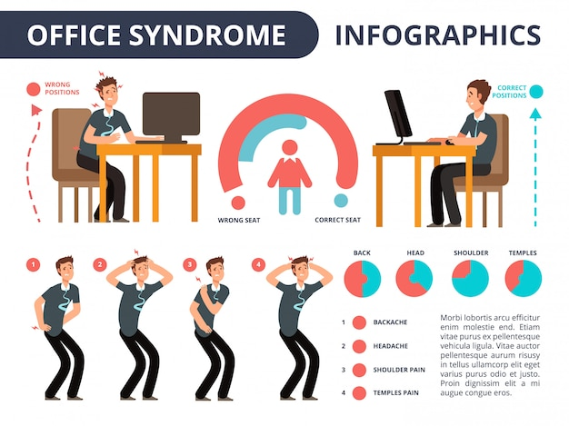 Office syndroom infographics zakenman karakter in pijn medische vector diagram