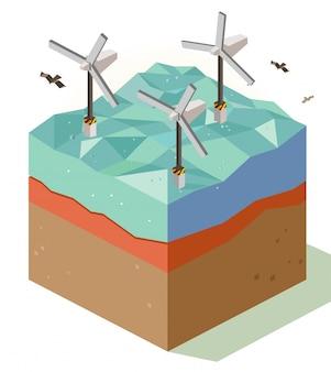 Offshore windmolenpark