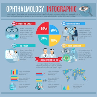Oftalmologisch centrum tests en visie correctie opties infographic met behandelingen en optica choi