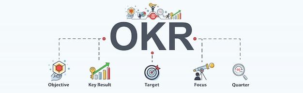 Okr (objectieve sleutel resultaat) banner web pictogram voor het bedrijfsleven.