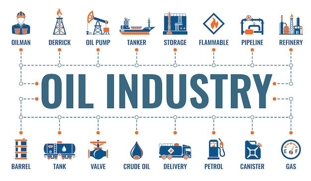 Olie-industrie horizontale infographics plat pictogrammen extractie productie raffinaderij en transport ruwe olie en benzine.