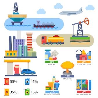 Olie-industrie vector olieachtige producten geneeskunde of cosmetica en geoliede technologie die brandstof produceert op infographic illustratie set van industriële apparatuur geïsoleerd
