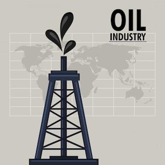 Olieprijs en industrie