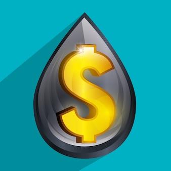 Olieprijzen en industrie
