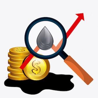 Olieprijzen industrie