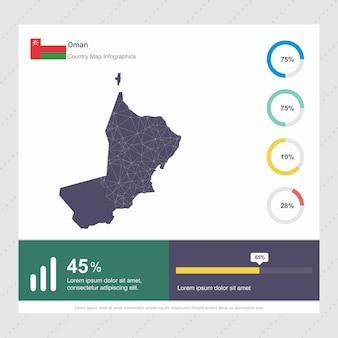 Oman map & flag infographics-sjabloon
