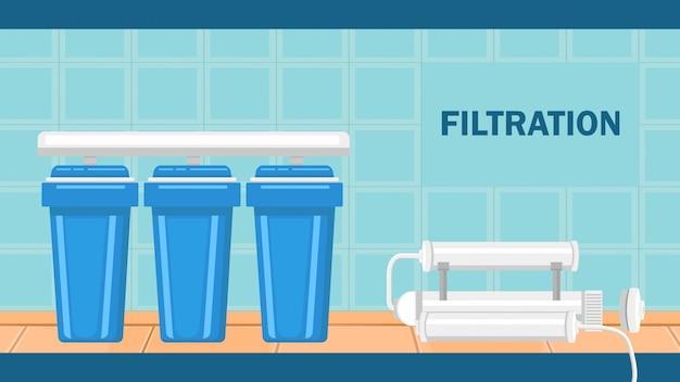 Omgekeerde osmose filtratiesysteem flat web banner