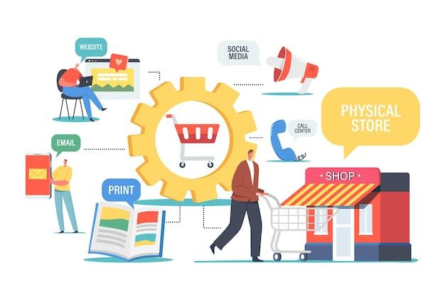 Omnichannel, digitaal marketingconcept, verschillende communicatiekanalen tussen verkoper en klant. karakter bezoek fysieke winkel om te winkelen, printen, callcenter. cartoon mensen vectorillustratie