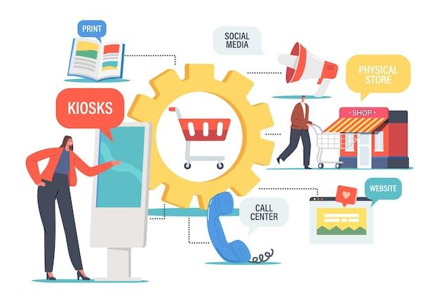 Omnichannel, online winkelconcept. karakter gebruik digitale kiosk, sociale media, callcenterservices. verschillende communicatiekanalen tussen verkoper en klant. cartoon mensen vectorillustratie