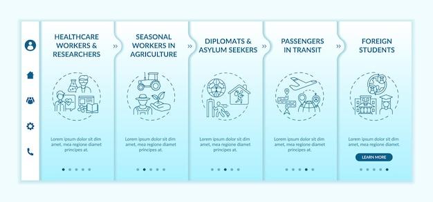 Onboarding-sjabloon voor categorieën voor vrijstelling van reisverboden. seizoensarbeiders in de landbouw. asielzoekers. responsieve mobiele website met pictogrammen. doorloopstapschermen voor webpagina's. rgb-kleurenconcept