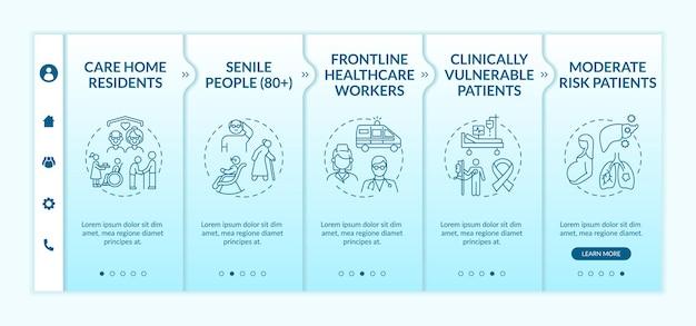 Onboarding-sjabloon voor prioriteitenlijst voor covid-vaccinatie. gezondheidswerkers in de frontlinie. responsieve mobiele website met pictogrammen. doorloopstapschermen voor webpagina's. rgb-kleurenconcept