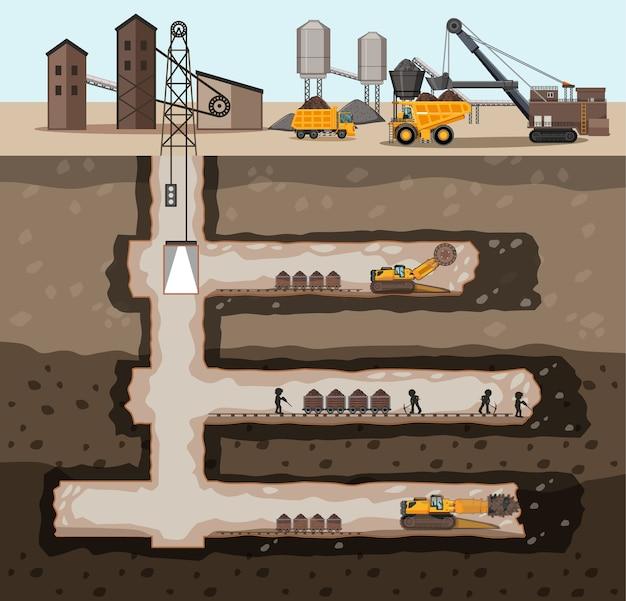 Ondergronds landschap van kolenmijn