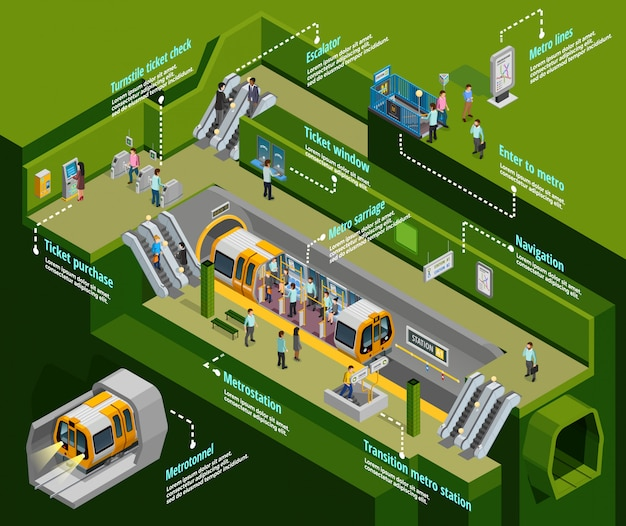 Ondergrondse infographic set