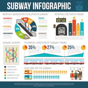 Ondergrondse infographics-affiche
