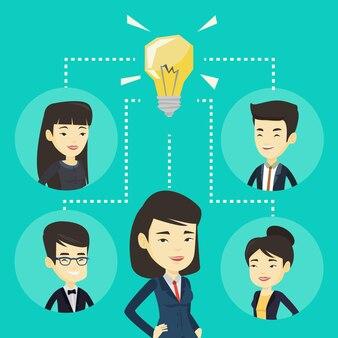Ondernemers bespreken zakelijke ideeën.