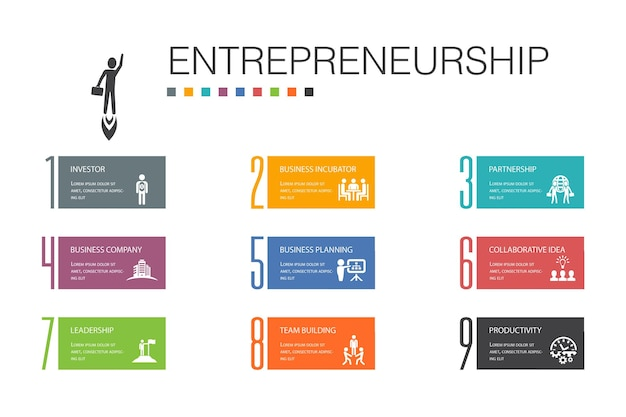 Ondernemerschap infographic 10 optie lijn concept. investeerder, partnerschap, leiderschap, teambuilding eenvoudige pictogrammen