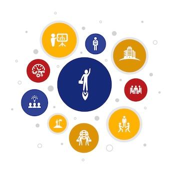Ondernemerschap infographic 10 stappen pixelontwerp. investeerder, partnerschap, leiderschap, teambuilding eenvoudige pictogrammen