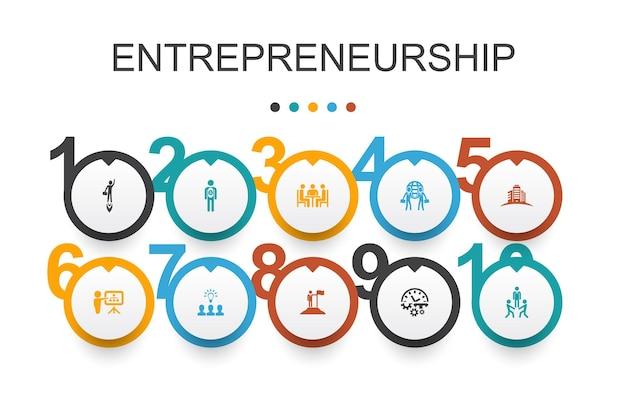 Ondernemerschap infographic ontwerpsjabloon. investeerder, partnerschap, leiderschap, teambuilding eenvoudige pictogrammen
