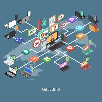 Ondersteuning callcenter concept