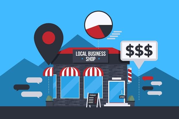 Ondersteuning van lokale bedrijfsconcept