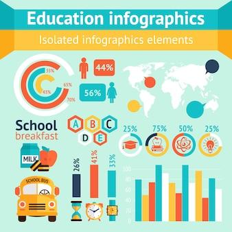 Onderwijs apple infographic