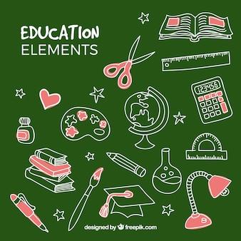 Onderwijs elementen achtergrond