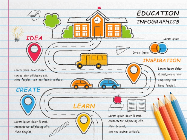 Onderwijs infographic ontwerp