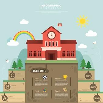 Onderwijs infographic sjabloon met school in plat ontwerp