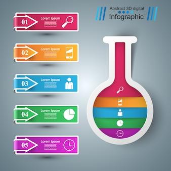 Onderwijs infographic