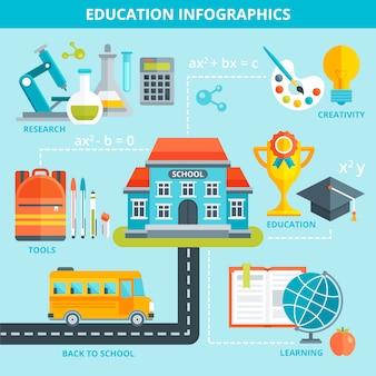 Onderwijs infographics sjabloon