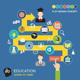 Onderwijs proces concept