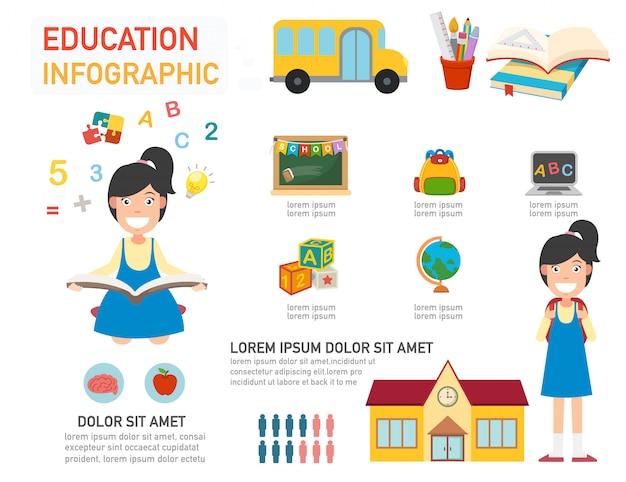 Onderwijs terug naar infographic schoolmalplaatjeontwerp, vector