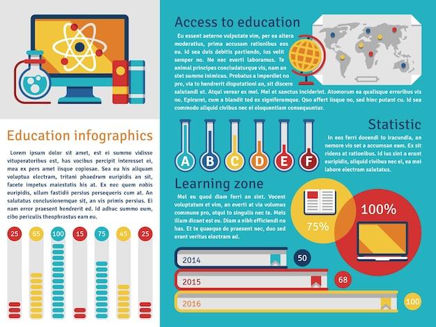 Onderwijs vector infographics sjabloon