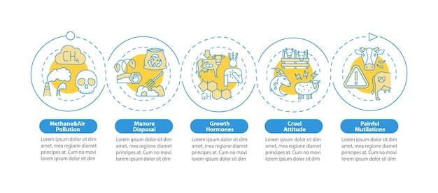 Onethische zuivelindustrie infographic sjabloon