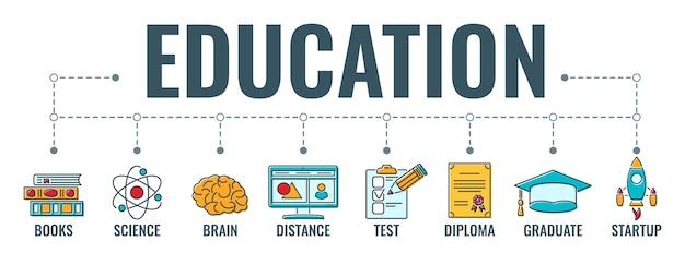 Online afstandsonderwijs horizontale banner met gekleurde plat pictogrammen test, diploma, opstarten, boeken.