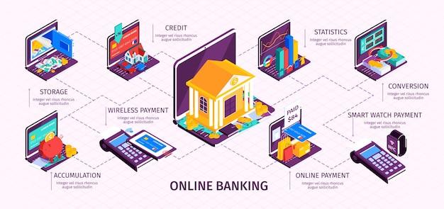 Online bakken infographic set met mobiele betalingssymbolen isometrisch
