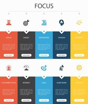Online business infographic 10 stappen cirkel ontwerp. pay-per-view, bandbreedte, bestemmingspagina, eenvoudige seo-pictogrammen