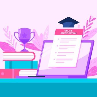 Online certificeringsontwerp